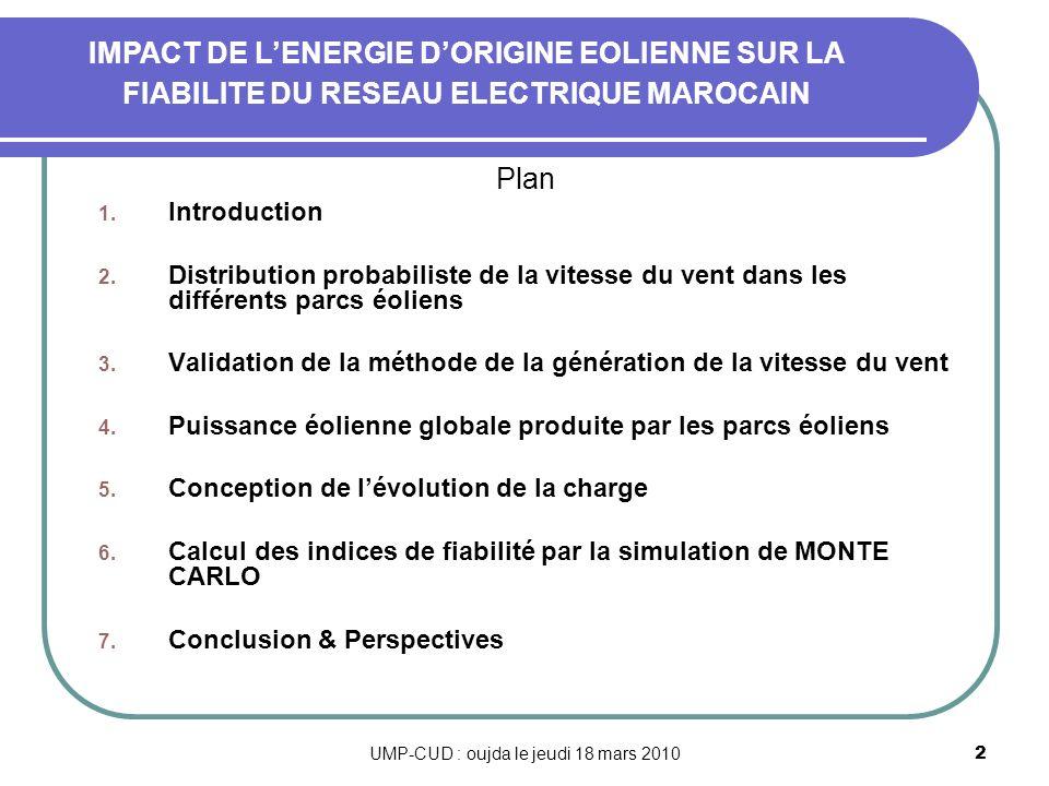 UMP-CUD : oujda le jeudi 18 mars 20102 Plan 1. Introduction 2. Distribution probabiliste de la vitesse du vent dans les différents parcs éoliens 3. Va