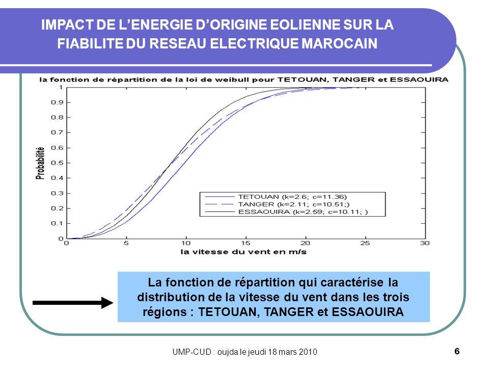 UMP-CUD : oujda le jeudi 18 mars 20106 La fonction de répartition qui caractérise la distribution de la vitesse du vent dans les trois régions : TETOU