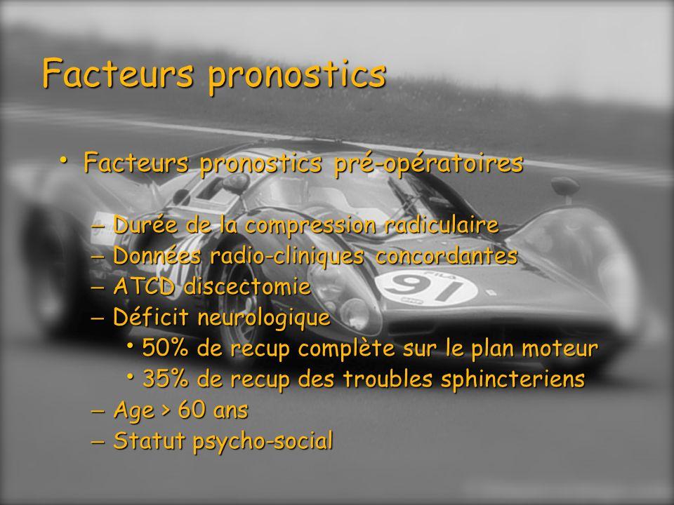 Facteurs pronostics Facteurs pronostics pré-opératoires Facteurs pronostics pré-opératoires – Durée de la compression radiculaire – Données radio-clin