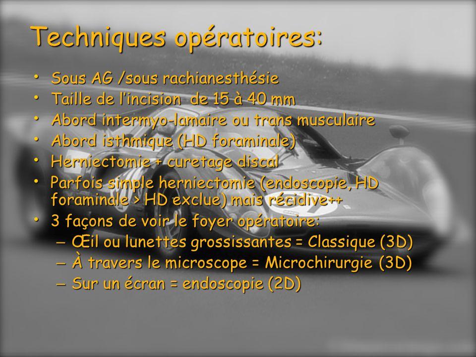 Techniques opératoires: Sous AG /sous rachianesthésie Sous AG /sous rachianesthésie Taille de lincision de 15 à 40 mm Taille de lincision de 15 à 40 m