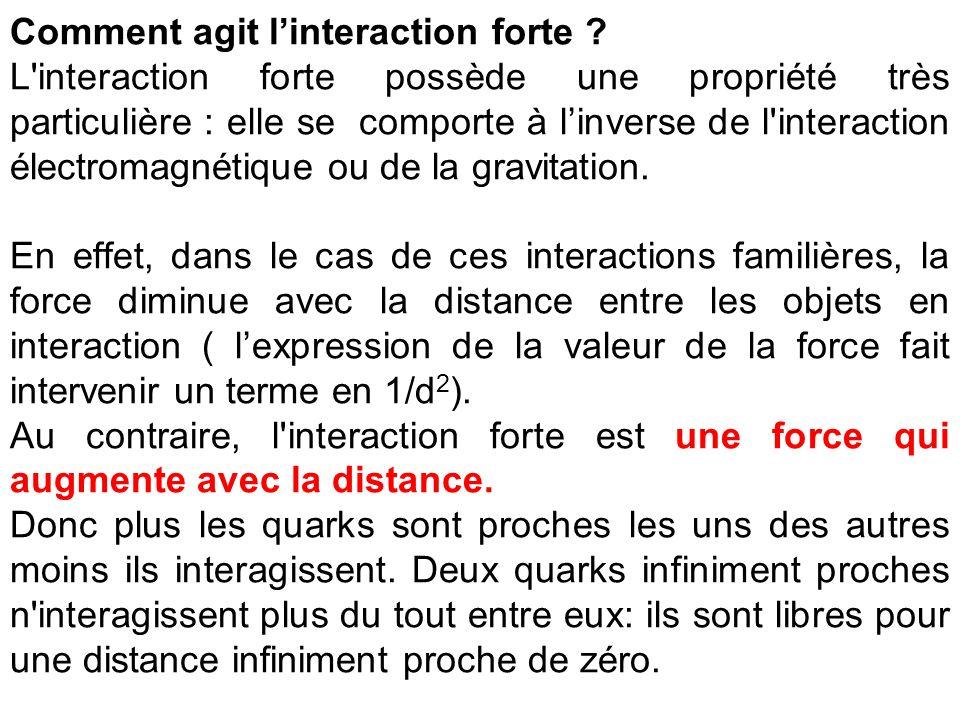 Comment agit linteraction forte ? L'interaction forte possède une propriété très particulière : elle se comporte à linverse de l'interaction électroma