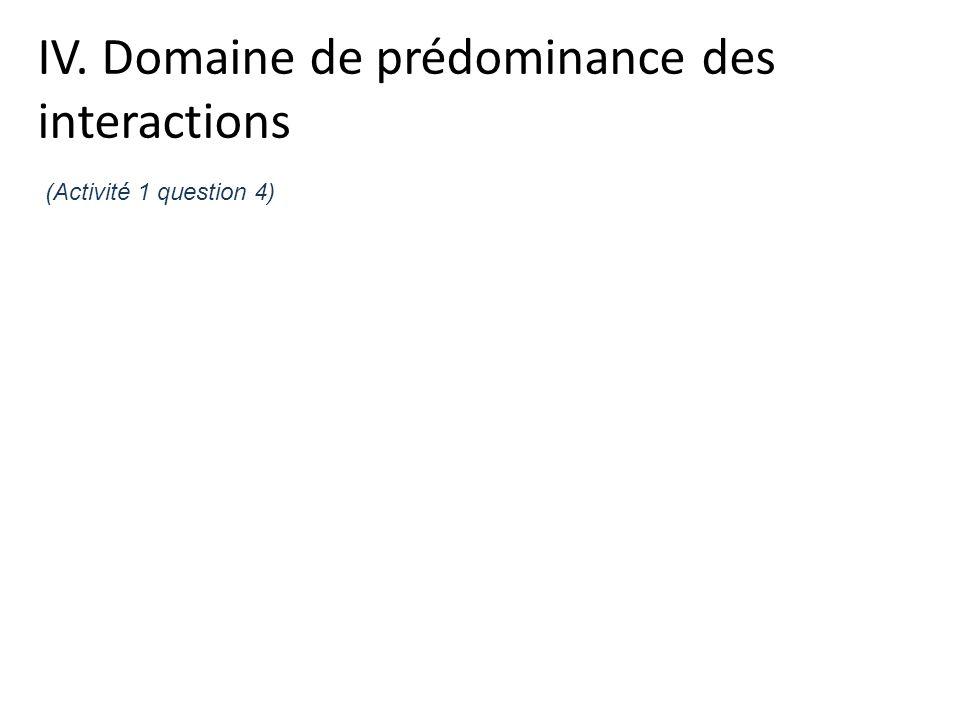 IV. Domaine de prédominance des interactions (Activité 1 question 4)