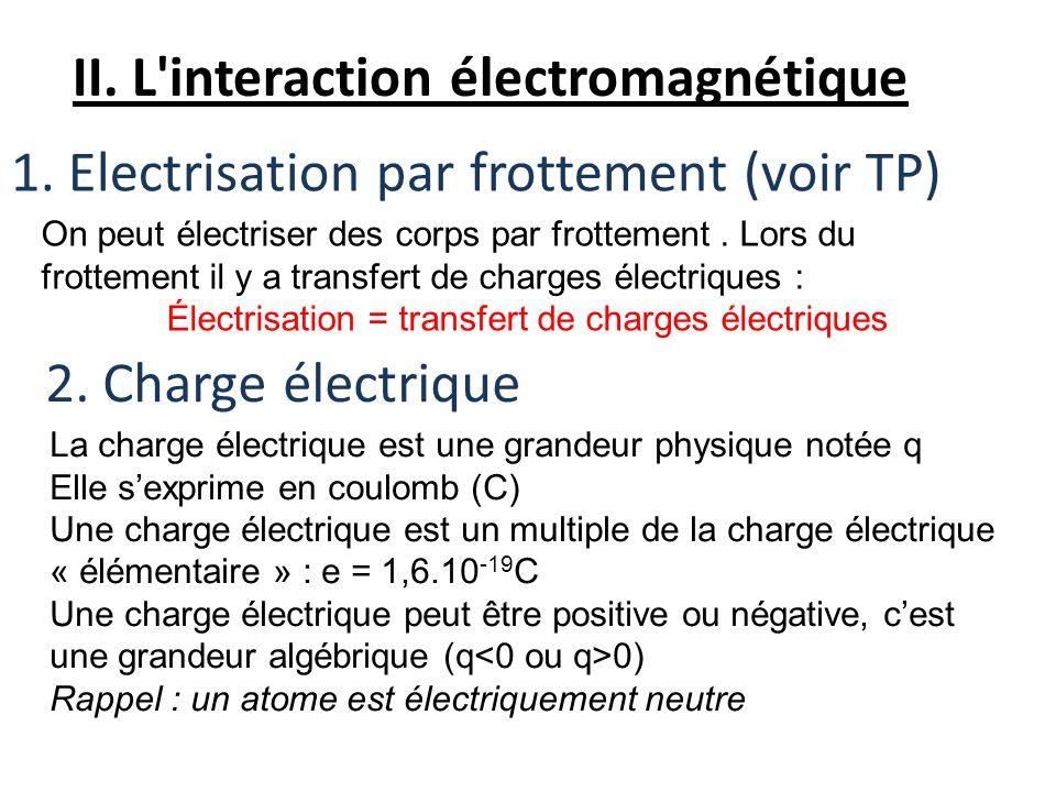 II. L'interaction électromagnétique 1. Electrisation par frottement (voir TP) On peut électriser des corps par frottement. Lors du frottement il y a t
