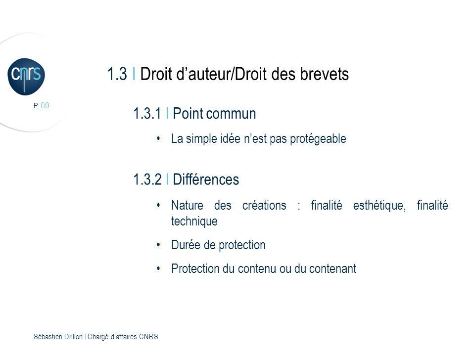P. 09 Sébastien Drillon l Chargé daffaires CNRS 1.3 I Droit dauteur/Droit des brevets 1.3.1 I Point commun La simple idée nest pas protégeable 1.3.2 I
