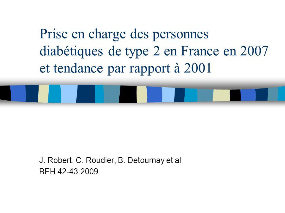 Contexte Recommandation pour la prise en charge du diabète Loi de SP 2004 : –80% de PeC conforme en 2008 Quen est il ?