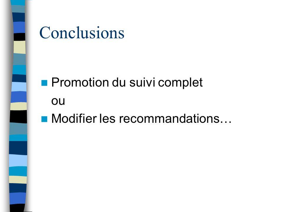Conclusions Promotion du suivi complet ou Modifier les recommandations…