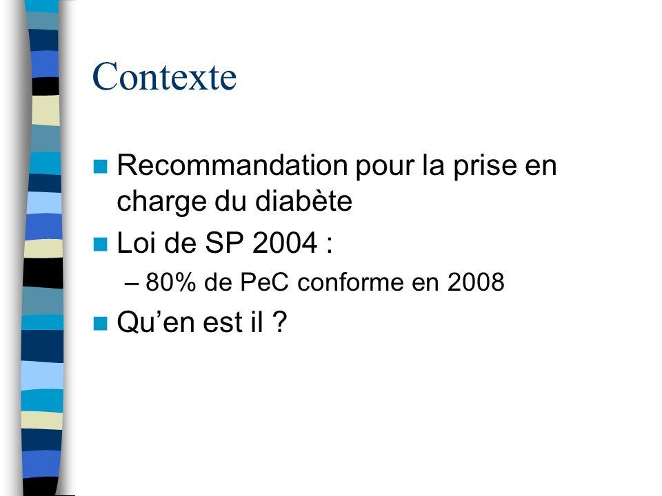 Contexte Recommandation pour la prise en charge du diabète Loi de SP 2004 : –80% de PeC conforme en 2008 Quen est il