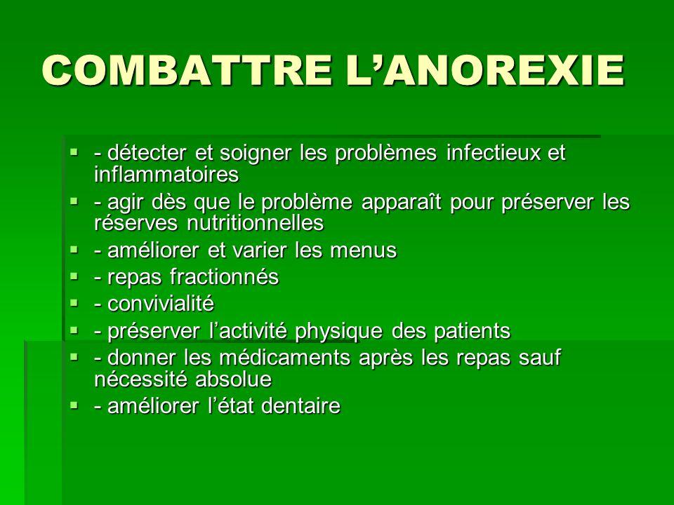 COMBATTRE LANOREXIE - détecter et soigner les problèmes infectieux et inflammatoires - détecter et soigner les problèmes infectieux et inflammatoires