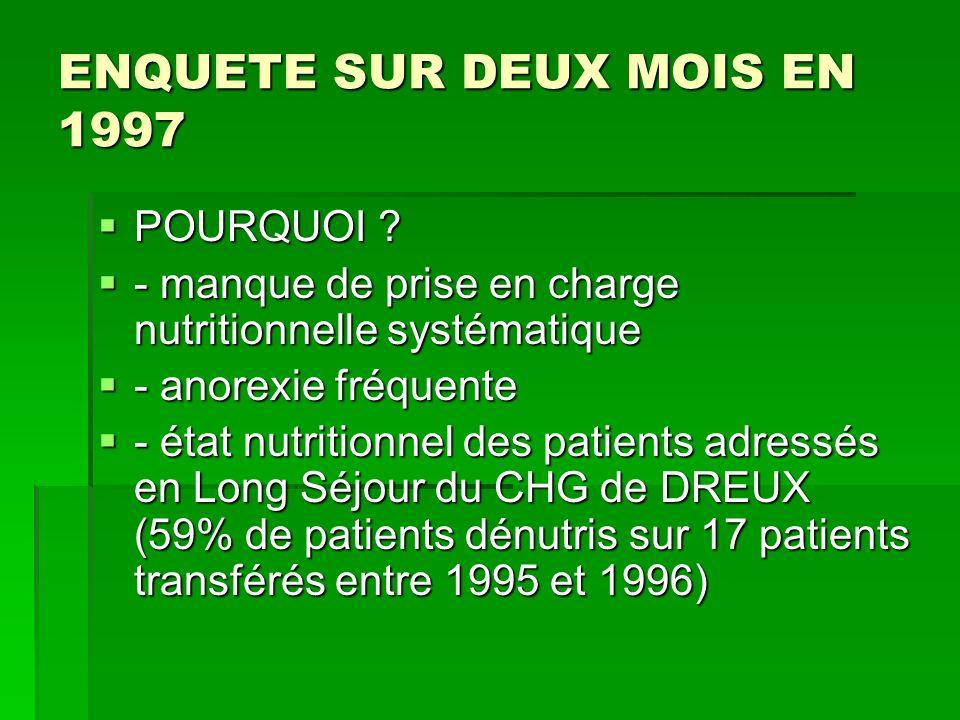 ENQUETE SUR DEUX MOIS EN 1997 POURQUOI ? POURQUOI ? - manque de prise en charge nutritionnelle systématique - manque de prise en charge nutritionnelle