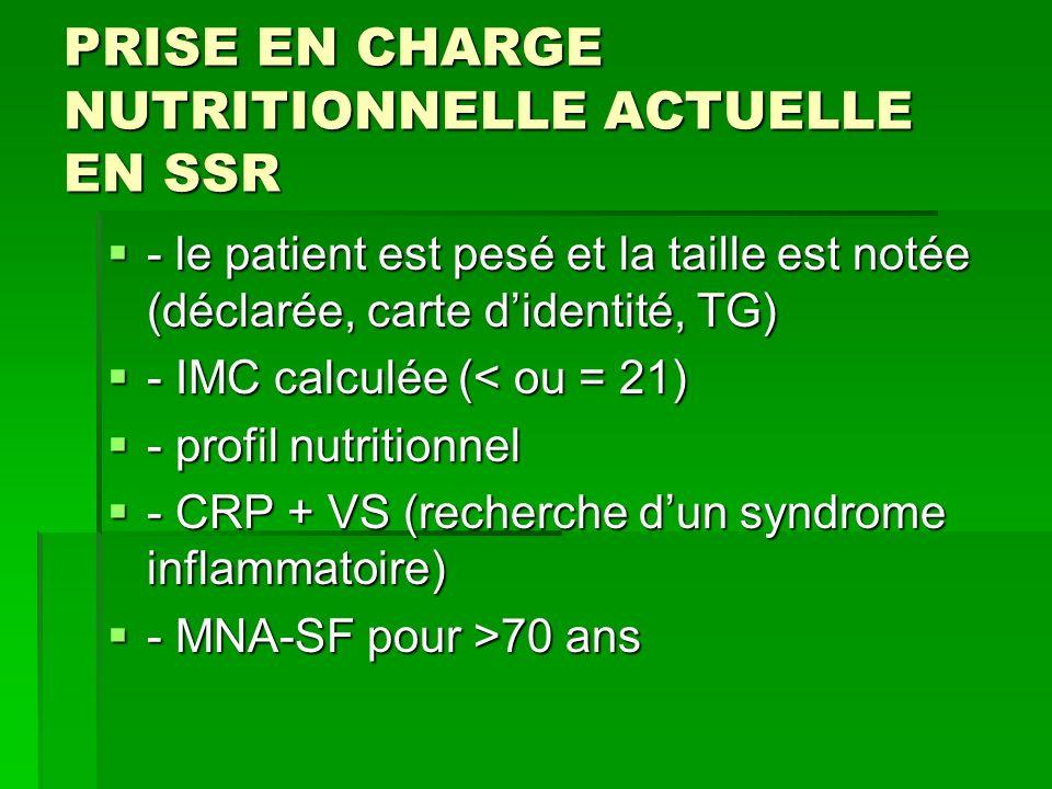 PRISE EN CHARGE NUTRITIONNELLE ACTUELLE EN SSR - le patient est pesé et la taille est notée (déclarée, carte didentité, TG) - le patient est pesé et l