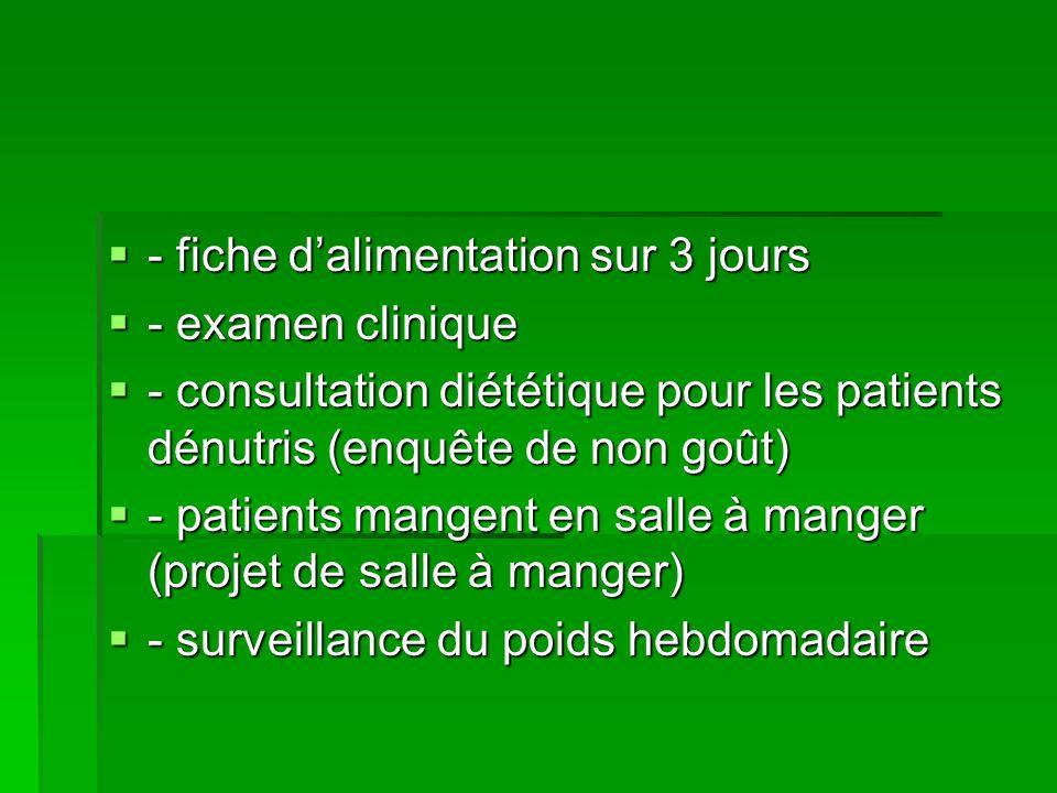 - fiche dalimentation sur 3 jours - fiche dalimentation sur 3 jours - examen clinique - examen clinique - consultation diététique pour les patients dé