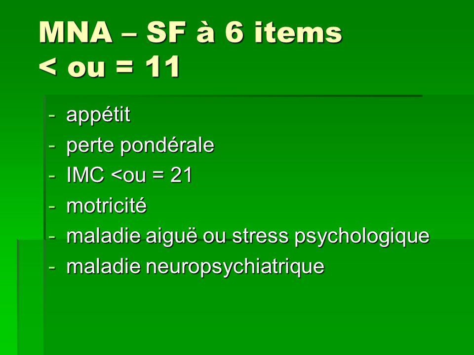 MNA – SF à 6 items < ou = 11 MNA – SF à 6 items < ou = 11 -appétit -perte pondérale -IMC <ou = 21 -motricité -maladie aiguë ou stress psychologique -m