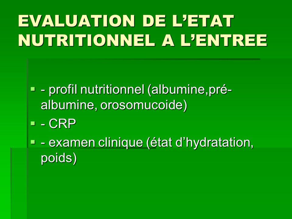 A LENTREE 67% de patients dénutris 67% de patients dénutris 33% de patients avec un état nutritionnel correct 33% de patients avec un état nutritionnel correct 55% dénutrition exogène 55% dénutrition exogène 45% dénutrition endogène ou mixte 45% dénutrition endogène ou mixte