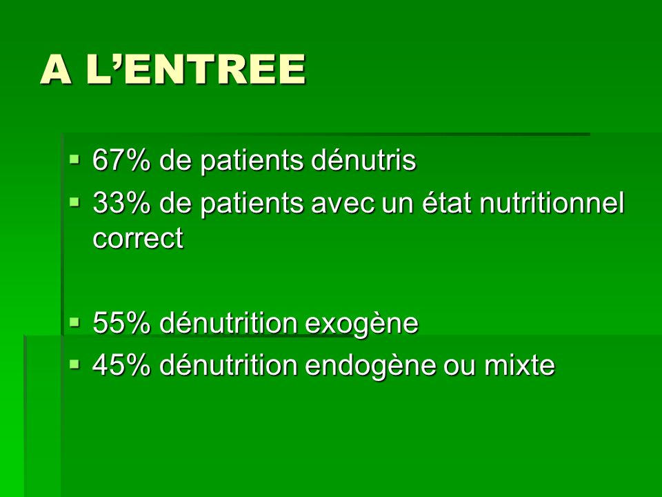 A LENTREE 67% de patients dénutris 67% de patients dénutris 33% de patients avec un état nutritionnel correct 33% de patients avec un état nutritionne