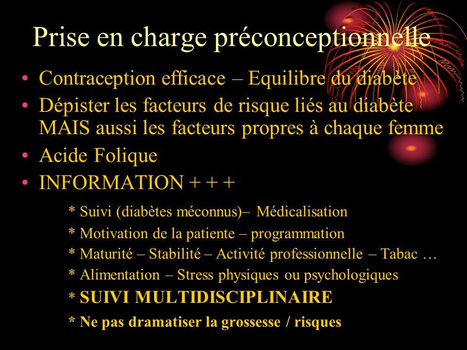 Prise en charge préconceptionnelle Contraception efficace – Equilibre du diabète Dépister les facteurs de risque liés au diabète MAIS aussi les facteu