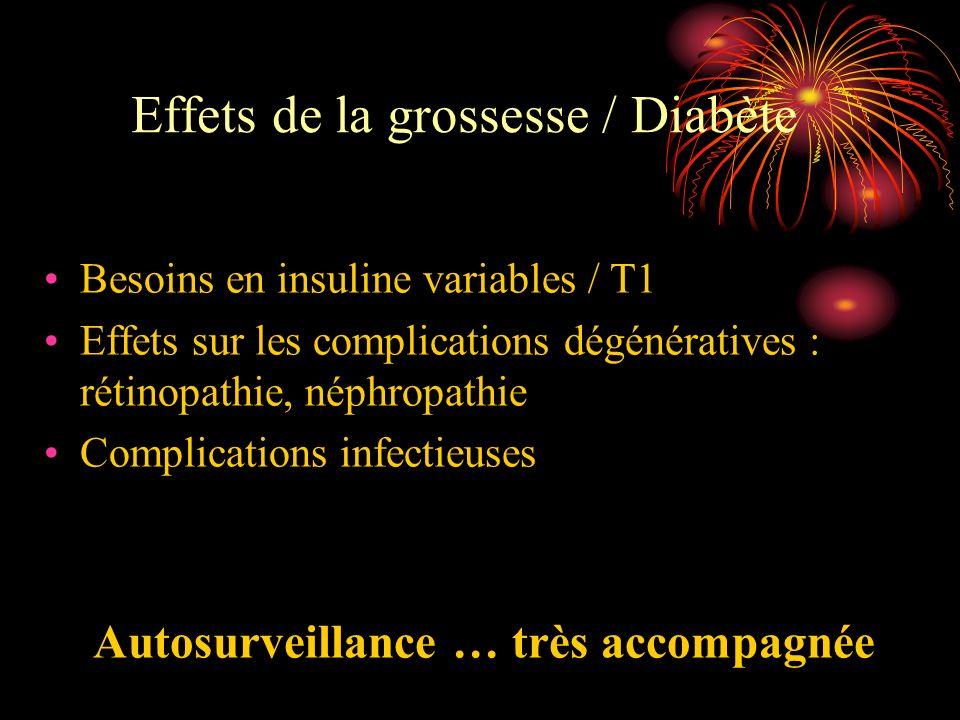 Effets de la grossesse / Diabète Besoins en insuline variables / T1 Effets sur les complications dégénératives : rétinopathie, néphropathie Complicati