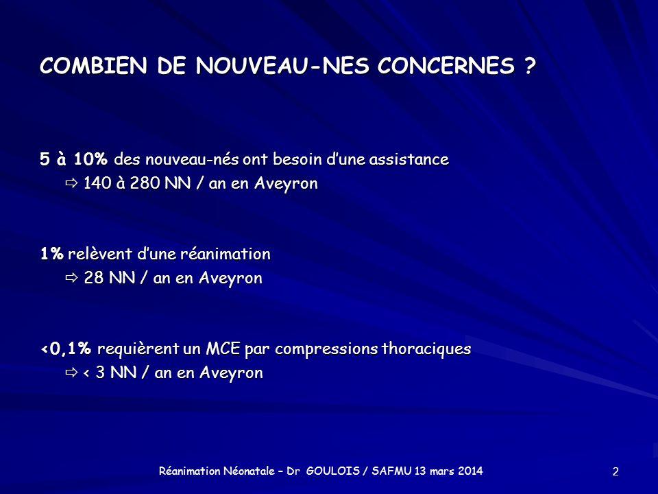 COMBIEN DE NOUVEAU-NES CONCERNES ? 5 à 10% des nouveau-nés ont besoin dune assistance 140 à 280 NN / an en Aveyron 140 à 280 NN / an en Aveyron 1% rel