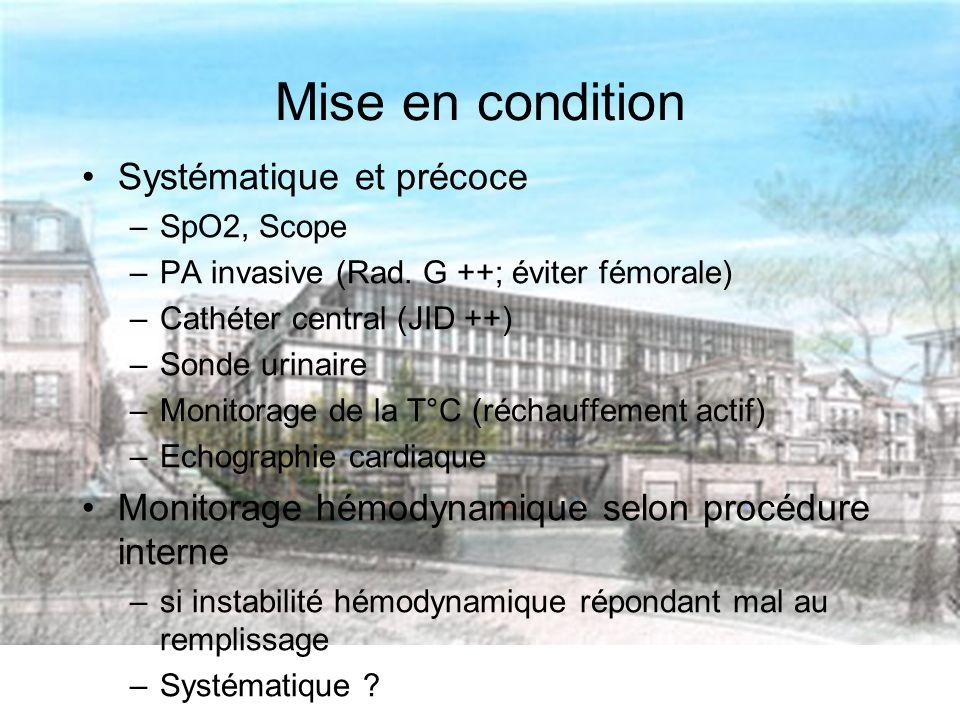 Mise en condition Systématique et précoce –SpO2, Scope –PA invasive (Rad.
