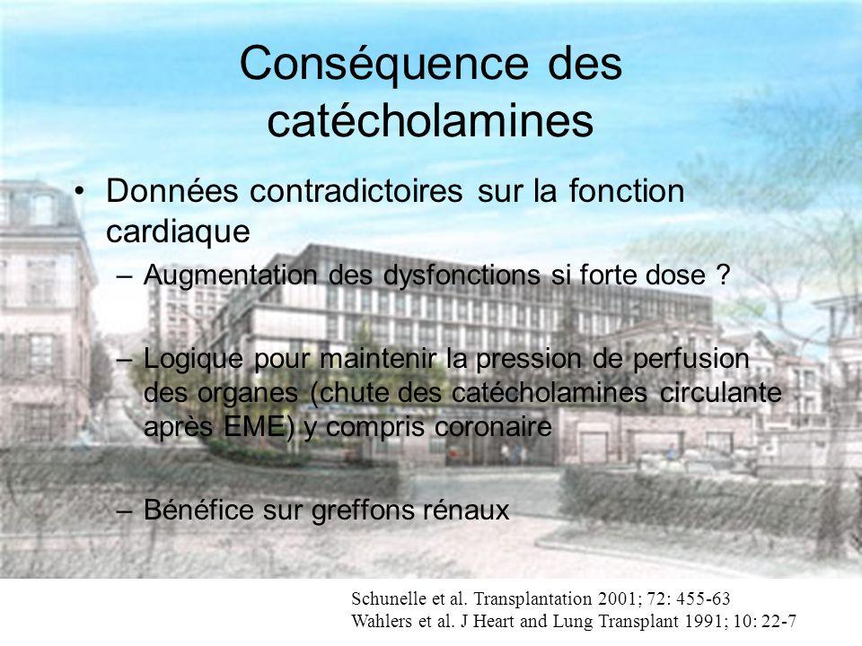Conséquence des catécholamines Données contradictoires sur la fonction cardiaque –Augmentation des dysfonctions si forte dose .