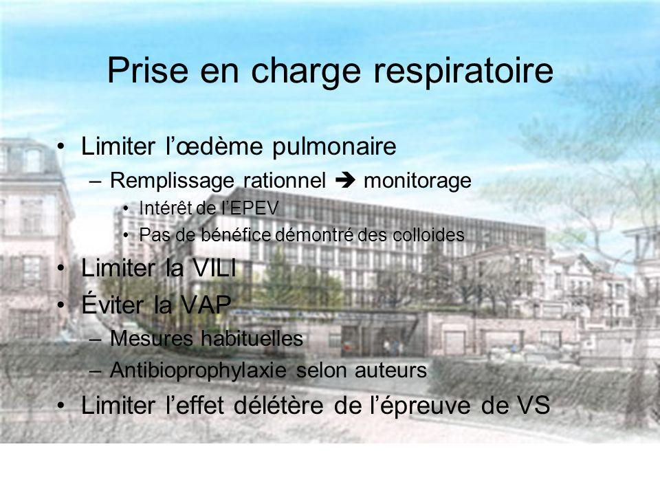 Prise en charge respiratoire Limiter lœdème pulmonaire –Remplissage rationnel monitorage Intérêt de lEPEV Pas de bénéfice démontré des colloides Limiter la VILI Éviter la VAP –Mesures habituelles –Antibioprophylaxie selon auteurs Limiter leffet délétère de lépreuve de VS