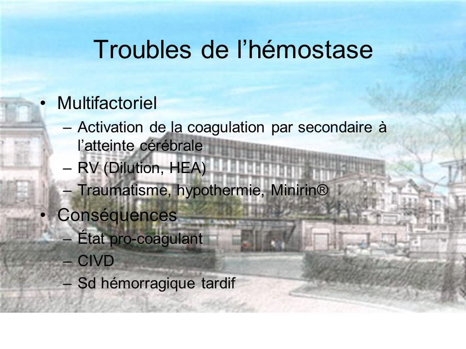 Troubles de lhémostase Multifactoriel –Activation de la coagulation par secondaire à latteinte cérébrale –RV (Dilution, HEA) –Traumatisme, hypothermie, Minirin® Conséquences –État pro-coagulant –CIVD –Sd hémorragique tardif