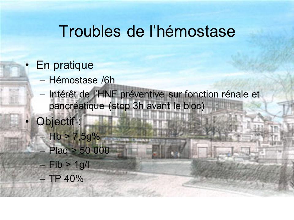 Troubles de lhémostase En pratique –Hémostase /6h –Intérêt de lHNF préventive sur fonction rénale et pancréatique (stop 3h avant le bloc) Objectif : –Hb > 7,5g% –Plaq > 50 000 –Fib > 1g/l –TP 40%