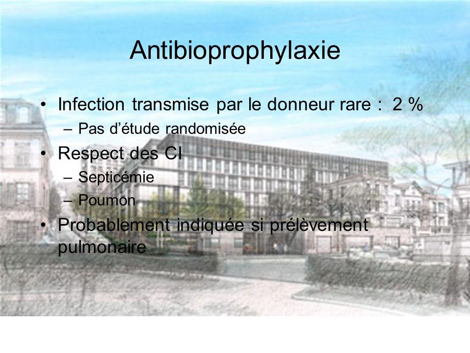 Antibioprophylaxie Infection transmise par le donneur rare : 2 % –Pas détude randomisée Respect des CI –Septicémie –Poumon Probablement indiquée si prélèvement pulmonaire