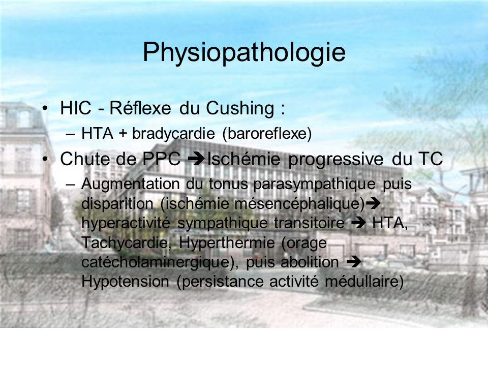 Physiopathologie HIC - Réflexe du Cushing : –HTA + bradycardie (baroreflexe) Chute de PPC Ischémie progressive du TC –Augmentation du tonus parasympathique puis disparition (ischémie mésencéphalique) hyperactivité sympathique transitoire HTA, Tachycardie, Hyperthermie (orage catécholaminergique), puis abolition Hypotension (persistance activité médullaire)