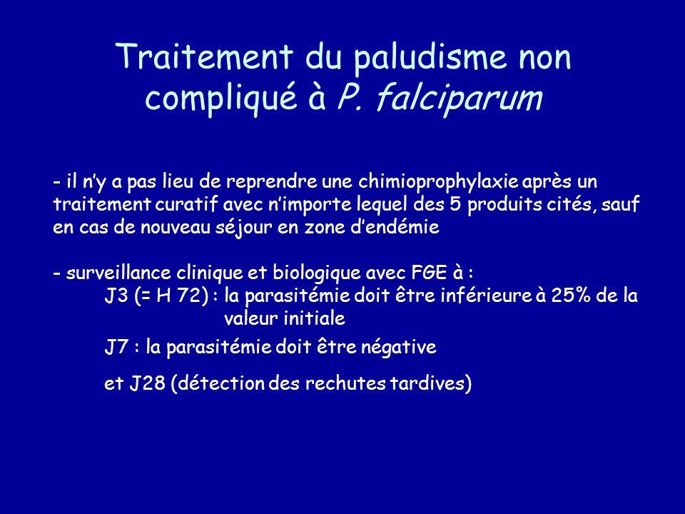 Traitement du paludisme non compliqué à P. falciparum - il ny a pas lieu de reprendre une chimioprophylaxie après un traitement curatif avec nimporte