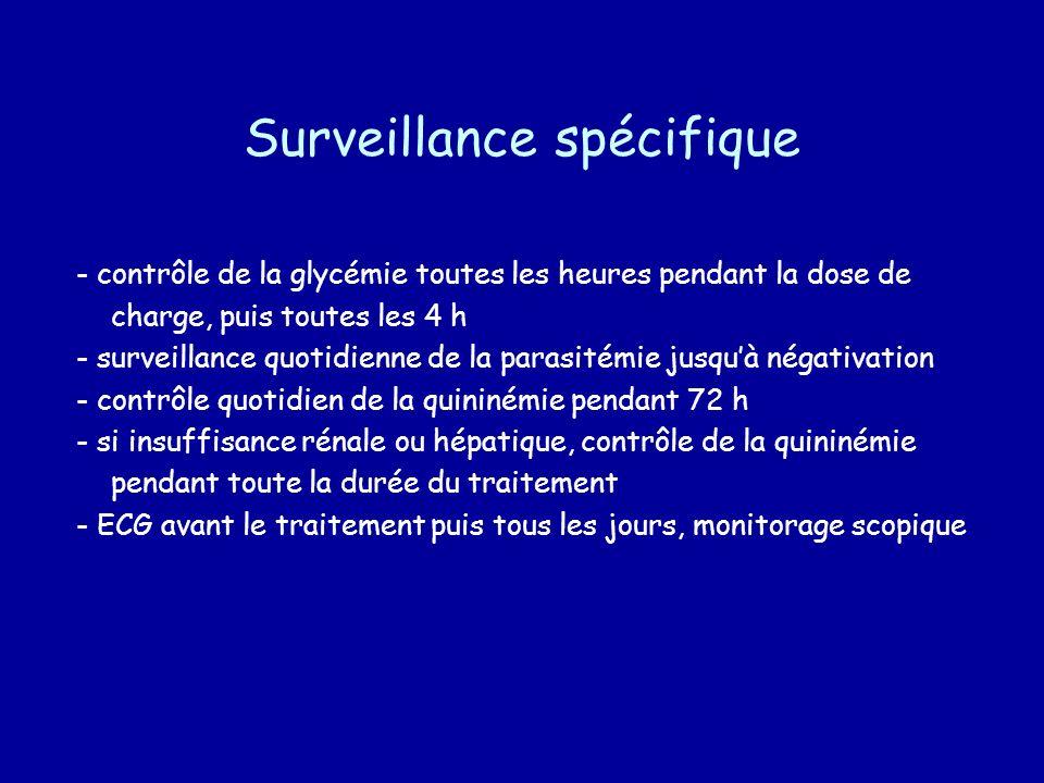 Surveillance spécifique - contrôle de la glycémie toutes les heures pendant la dose de charge, puis toutes les 4 h - surveillance quotidienne de la pa