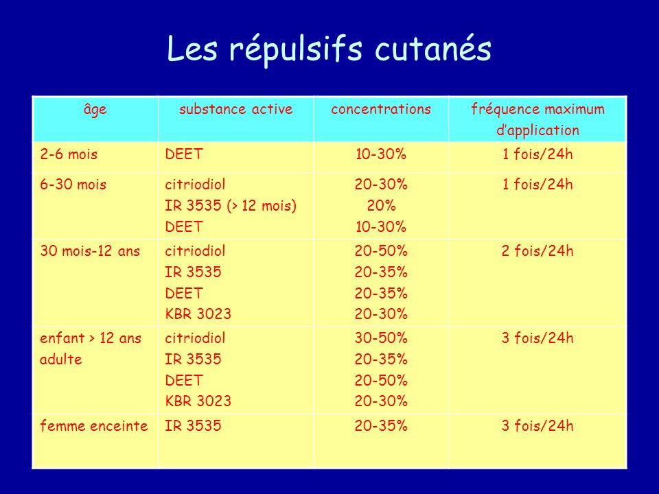 Les répulsifs cutanés âgesubstance activeconcentrationsfréquence maximum dapplication 2-6 moisDEET10-30%1 fois/24h 6-30 moiscitriodiol IR 3535 (> 12 m