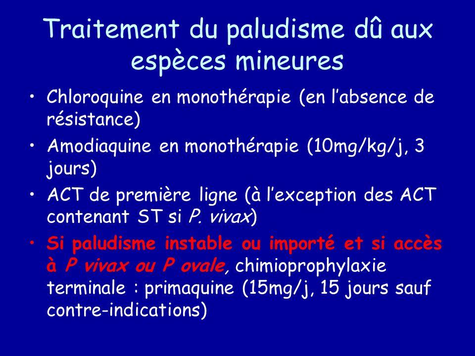 Traitement du paludisme dû aux espèces mineures Chloroquine en monothérapie (en labsence de résistance) Amodiaquine en monothérapie (10mg/kg/j, 3 jour