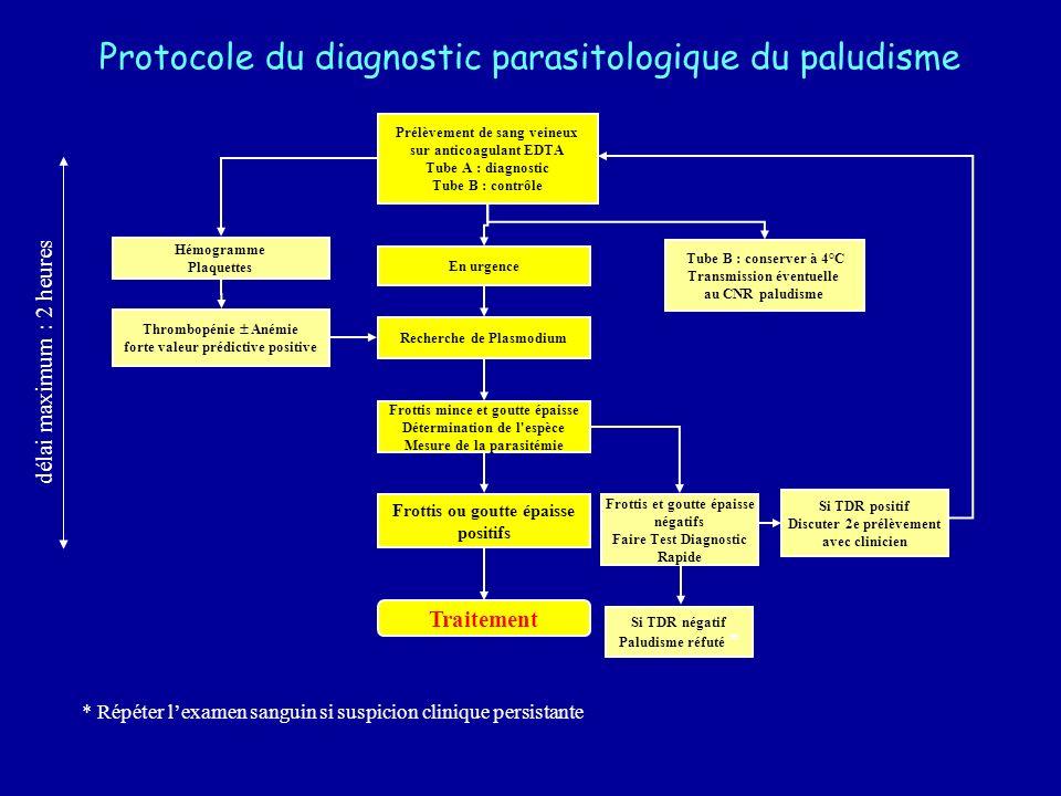 antipaludiquechoixposologieprécautions demploi méfloquine Lariam Cp à 250 mg 1 ère ligne25 mg/kg Répartition en : 15 mg/kg H0 et 10 mg/kg H12 ou 8 mg/kg H0, H6-8, H12-16 Traitement préalable de la fièvre Traitement antiémétique avant la prise orale Ecraser le comprimé avant 6 ans Redonner la prise orale si vomissement dans lheure atovaquone-proguanil Malarone cp adultes à 250mg /100mg cp enfants à 62,5 mg/25 mg 1 ère ligne20/8 mg/kg/j pendant 3 jours (prise unique quotidienne) 5-8 kg : 2 cps enfants / j * >8-10 kg : 3 cps enfants / j * >10-20 kg : 1 cp adulte / j * >20-30 kg : 2 cps adultes / j * >30-40 kg : 3 cps adultes / j * > 40 kg : 4 cps adultes / j * : hors AMM Ecraser le comprimé avant 6 ans Faire prendre avec un repas ou une collation lactée Redonner la prise orale si vomissement dans lheure artéméther-luméfantrine Riamet ou Coartem cp à 120 mg / 20 mg 1 ère ligne6 prises orales à H0, H8-12, H24, H36, H48, H60 5-15 kg : 1 cp / prise >15-25 kg : 2 cps / prise >25-35 kg : 3 cps / prise >35 kg : 4 cps / prise Ecraser le comprimé avant 6 ans Redonner la prise orale si vomissement dans lheure halofantrine Halfan Sirop à 100 mg / 5 ml cp à 250 mg 2 ème ligne1 ère cure : 24 mg/kg soit 8 mg/kg à H0, H6, H12 2 ème cure à J7 (si pratiquée, faire une dose réduite) Respect strict des contre-indications ECG avant et sous traitement lors des 2 cures quinine orale Quinimax ( cp à 500 et 125 mg) Surquina ( cp à 250 mg) 2 ème ligne8 mg/kg trois fois par jour pendant 7 jours Ecraser le comprimé avant 6 ans Nécessité dune compliance parfaite Limiter le recours à la voie injectable Schémas thérapeutiques antipaludiques (enfants)