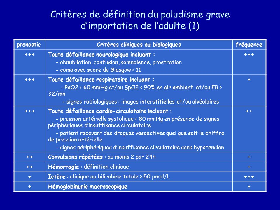 Critères de définition du paludisme grave dimportation de ladulte (2) pronosticCritères cliniques ou biologiquesfréquence +Anémie profonde : hémoglobine < 7 g/dL, hématocrite < 20%+ +Hypoglycémie : glycémie < 2,2 mmol/L+ +++Acidose : - bicarbonates plasmatiques < 15 mmol/L - ou acidémie avec pH < 7,35 (surveillance rapprochée dès que bicarbonates < 18 mmol/L) ++ +++Toute hyperlactatémie : - dès que la limite supérieure de la normale est dépassée - a fortiori si lactate plasmatique > 5 mmol/L ++ +Hyperparasitémie : dès que parasitémie > 4%, notamment chez le non immun (selon les contextes les seuils de gravité varient de 4 à 20%) +++ ++Insuffisance rénale : - créatininémie > 265 µmol/L ou urée sanguine > 17 mmol/L - diurèse < 400 ml/24h malgré réhydratation +++