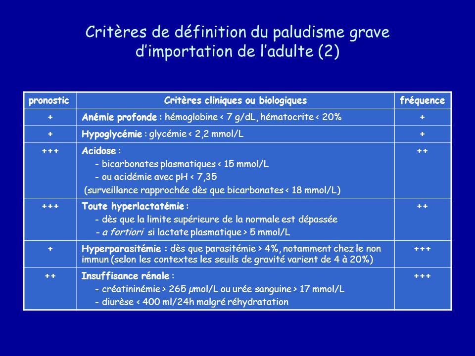 Place des dérivés de lartémisinine par voie parentérale - artésunate IV ou artéméther IM en monothérapie - efficacité et bonne tolérance démontrées dans le paludisme grave de lenfant et de ladulte - artésunate IV non disponible en France - artéméther IM (Paluther®) disponible en ATU nominative posologie : 1,6 mg/kg /12h à J1, puis 1,6 mg/kg/j pendant 4 à 7 j - indications : suspicion de résistance à la quinine contre-indications formelles à la quinine (fièvre bilieuse hémoglobinurique, allergie)