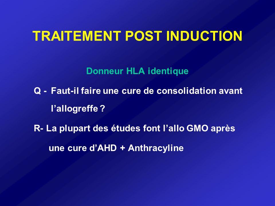 TRAITEMENT POST INDUCTION ProtocoleNbre cure dAHDAutres consolidations LAME 89/911 cure AcDI (8g/m²)+ Amsa1 ADE ELAMO22 cures AHD (18 et 24g/m²) + Amsa ou L.aspa 1 ADE BFM93HR : 2 cures AHD (18g/m²) + Nov, + VP16 RS : 1 cure AHD (18g/m²) + VP16 1 conso ( 7 drogues) CCG1cure AHD (18g/m²) + L.aspa3 RI mensuelles POG2 cures AHD (18g/m²) + Dauno2 DAT 2 VP16 +azacytidine MRCAML101 cure Arac ID (6g/m²) + Dauno1 MACE Pas de donneur HLA Minimum : 1 cure AHD, Toujours avec :anthracycline ou VP16 ou L.Aspa Minimum : 1 conso supplémentaire