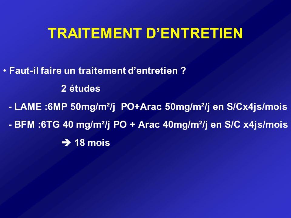 TRAITEMENT DENTRETIEN LAME89/ 91MT (+)MT (-) Nbre de malades3634 Rechute50 %38 % RC2 45 % 85 % P :0,03 DFS (5 ans)50 %60 % SG 58 % 81 % P : 0,04 Ttt dentretien ne pas le taux de rechute n pas la DFS à 5 ans significativement la SG Pas de Ttt dentretien