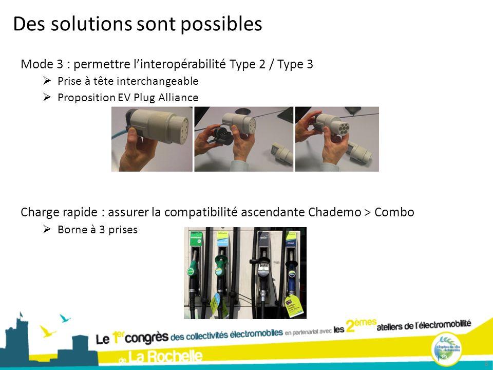 Des solutions sont possibles 8 Mode 3 : permettre linteropérabilité Type 2 / Type 3 Prise à tête interchangeable Proposition EV Plug Alliance Charge r