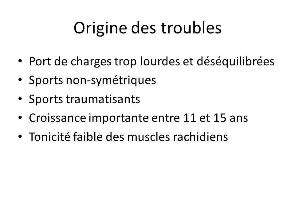 Origine des troubles Port de charges trop lourdes et déséquilibrées Sports non-symétriques Sports traumatisants Croissance importante entre 11 et 15 a
