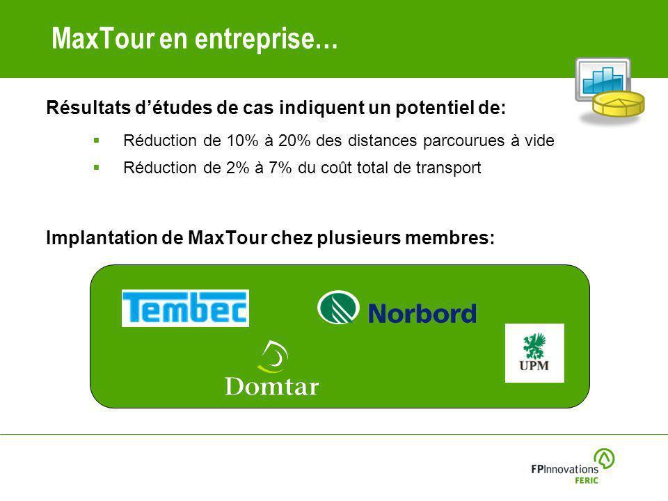 Résultats détudes de cas indiquent un potentiel de: Réduction de 10% à 20% des distances parcourues à vide Réduction de 2% à 7% du coût total de transport Implantation de MaxTour chez plusieurs membres: MaxTour en entreprise…