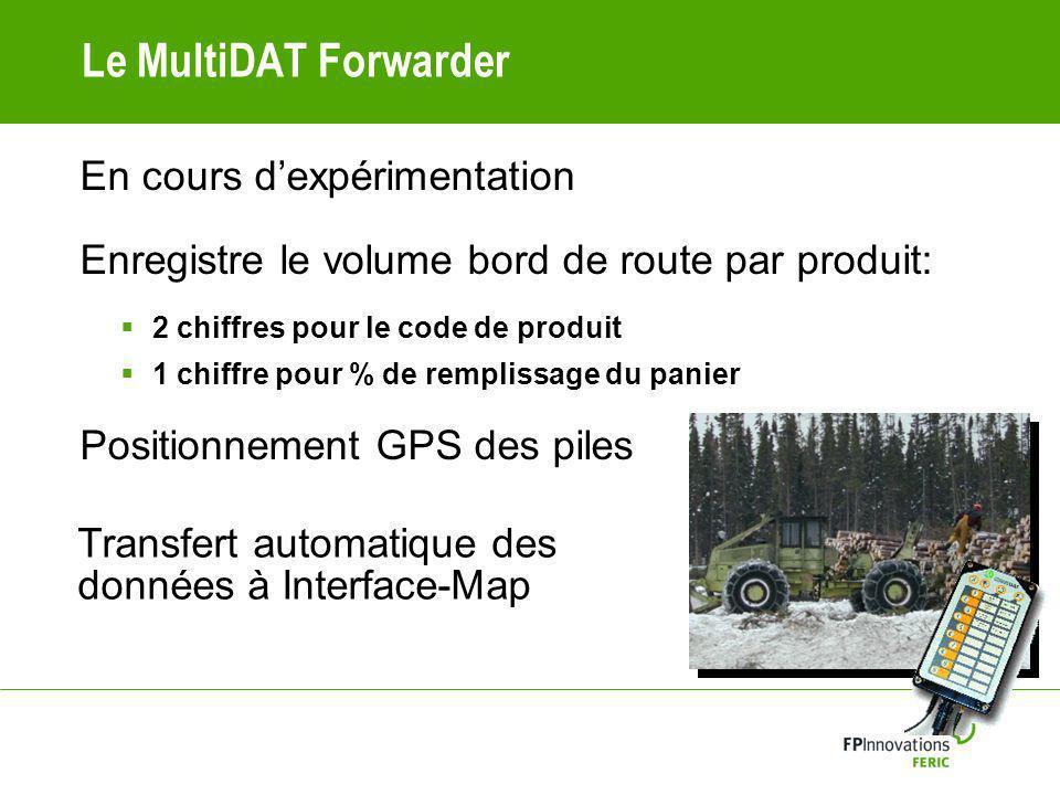 Le MultiDAT Forwarder En cours dexpérimentation Enregistre le volume bord de route par produit: 2 chiffres pour le code de produit 1 chiffre pour % de remplissage du panier Positionnement GPS des piles Transfert automatique des données à Interface-Map