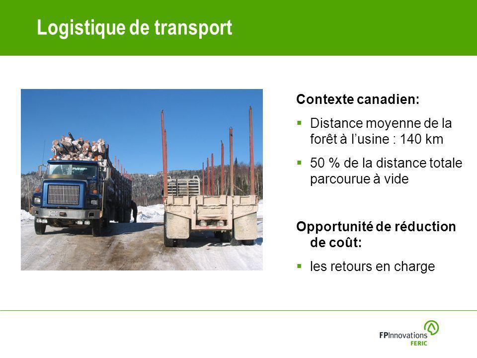 Logistique de transport Contexte canadien: Distance moyenne de la forêt à lusine : 140 km 50 % de la distance totale parcourue à vide Opportunité de réduction de coût: les retours en charge