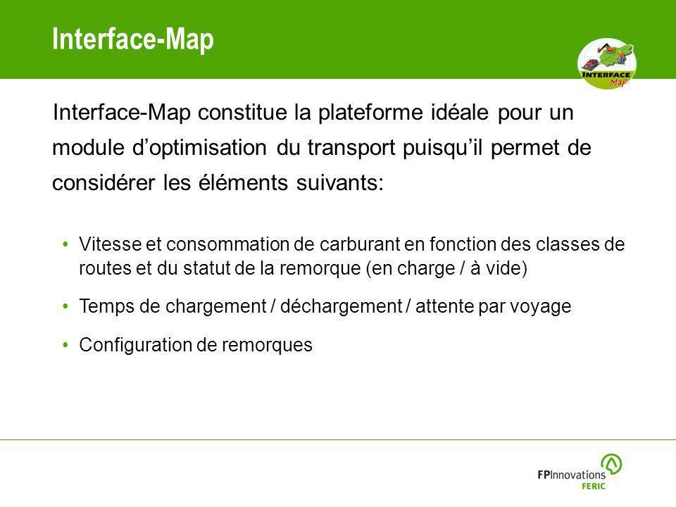 Interface-Map Interface-Map constitue la plateforme idéale pour un module doptimisation du transport puisquil permet de considérer les éléments suivants: Vitesse et consommation de carburant en fonction des classes de routes et du statut de la remorque (en charge / à vide) Temps de chargement / déchargement / attente par voyage Configuration de remorques