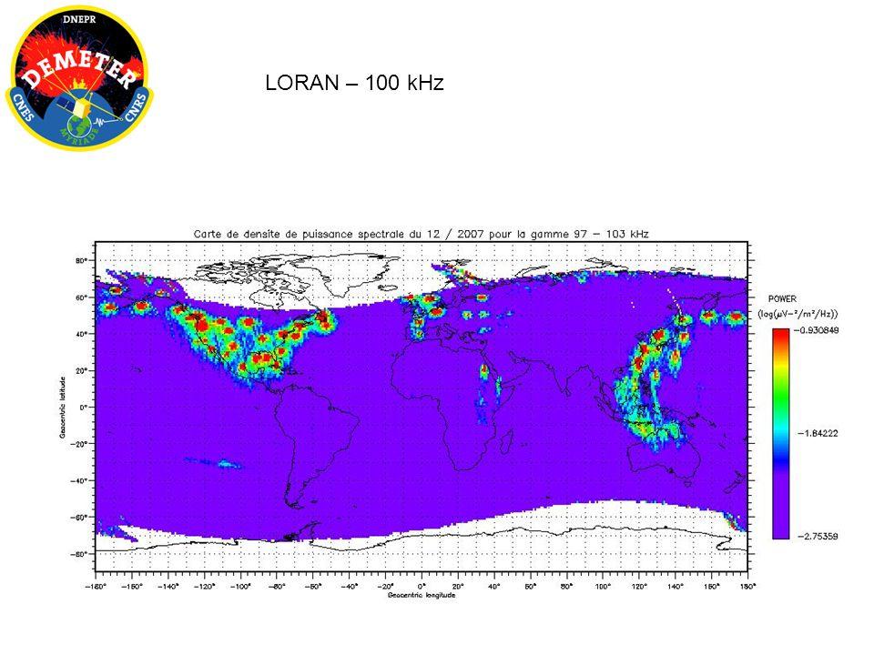 LORAN – 100 kHz
