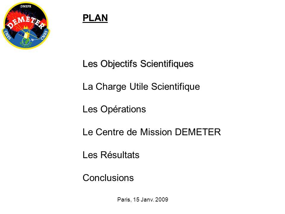PLAN Les Objectifs Scientifiques La Charge Utile Scientifique Les Opérations Le Centre de Mission DEMETER Les Résultats Conclusions