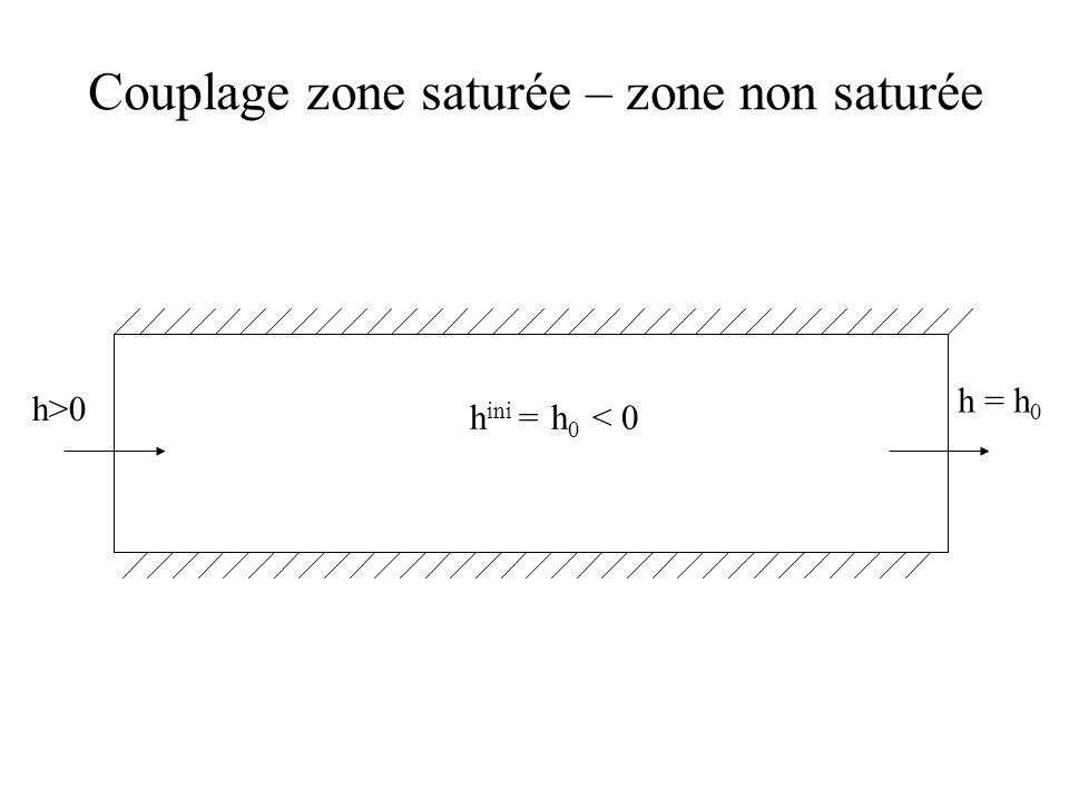 Couplage zone saturée – zone non saturée h = h 0 h ini = h 0 < 0 h>0