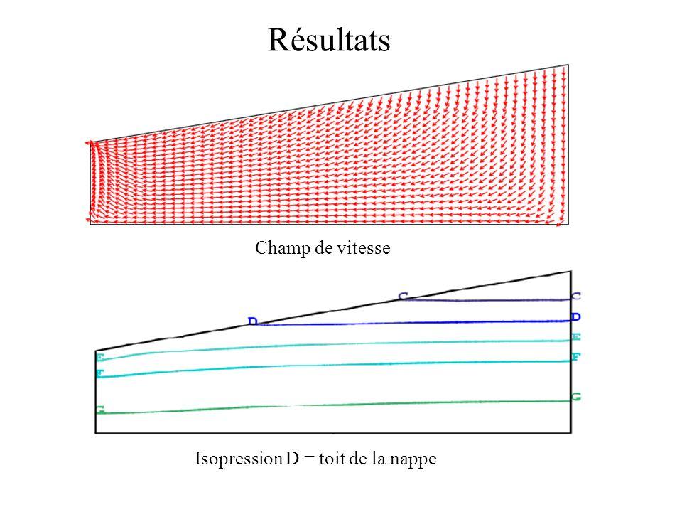 Résultats Champ de vitesse Isopression D = toit de la nappe