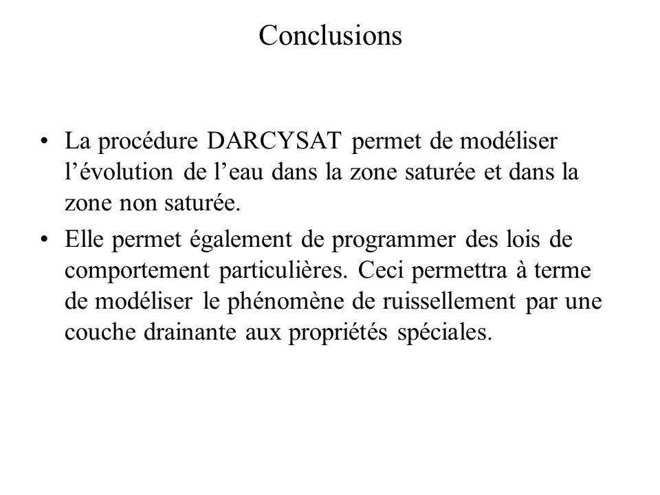 Conclusions La procédure DARCYSAT permet de modéliser lévolution de leau dans la zone saturée et dans la zone non saturée. Elle permet également de pr