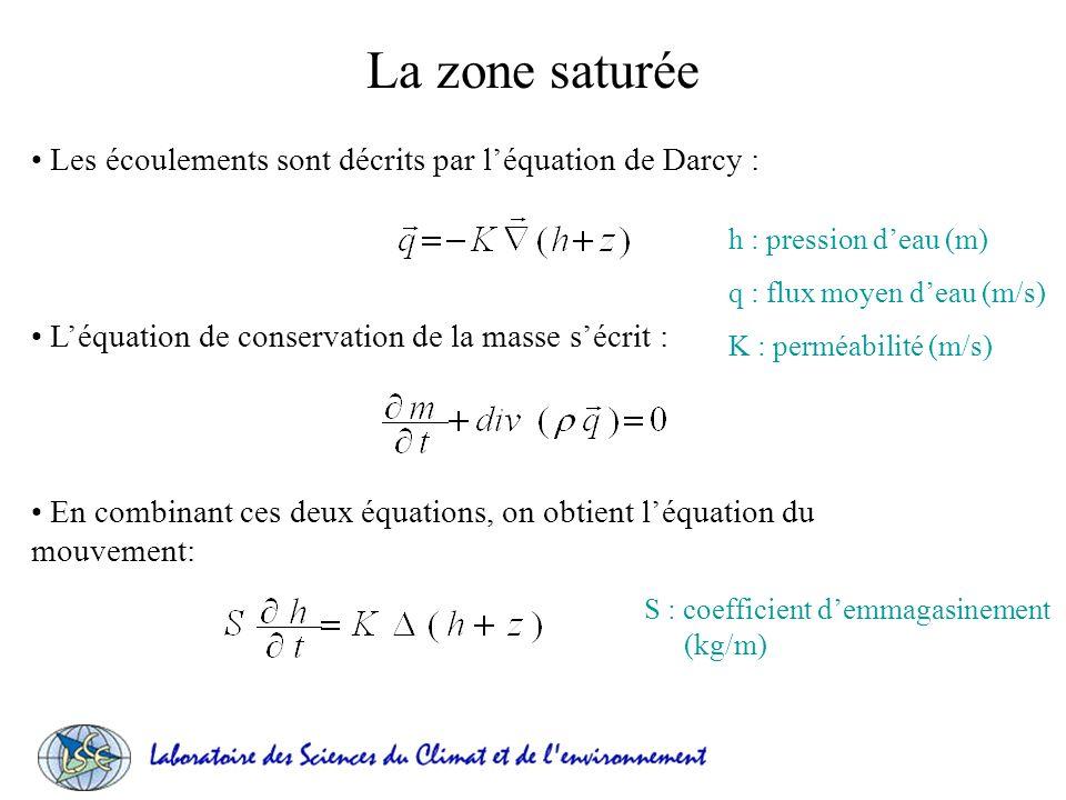 La zone saturée Les écoulements sont décrits par léquation de Darcy : Léquation de conservation de la masse sécrit : En combinant ces deux équations,
