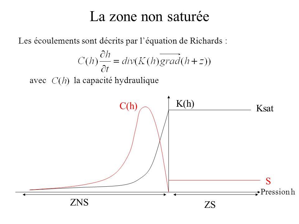 Les écoulements sont décrits par léquation de Richards : avec la capacité hydraulique Pression h K(h) ZNS ZS Ksat S C(h) La zone non saturée